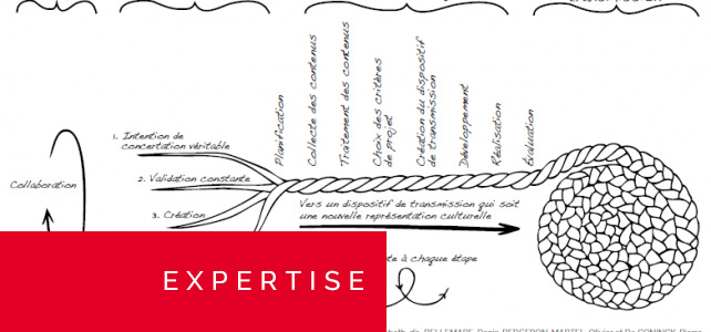 Expertise | Boite Rouge VIF